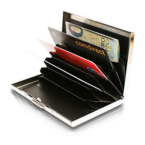Top 9 Kreditkarten Etui – Visitenkarten-Etuis