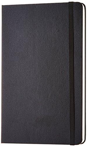 Top 9 Baron Fig Notebook – Notizbücher